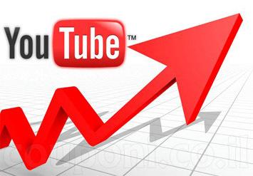 רכישת 2000 צפיות לסרטון YouTube ממשתמשים בישראל ב49 ש